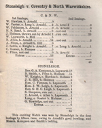 Stoneleigh Cricket Club v Coventry and North Warwick - 1868